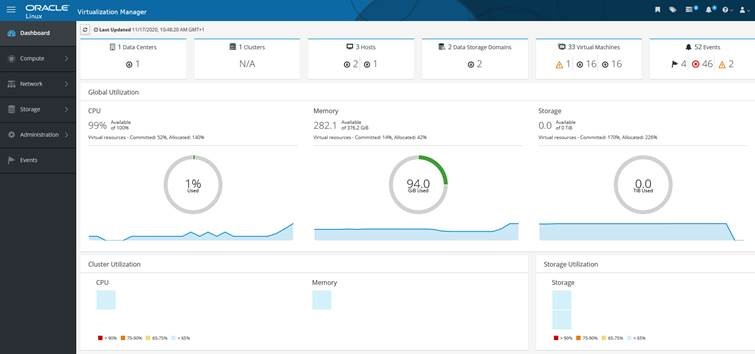 Oracle VM dashboard